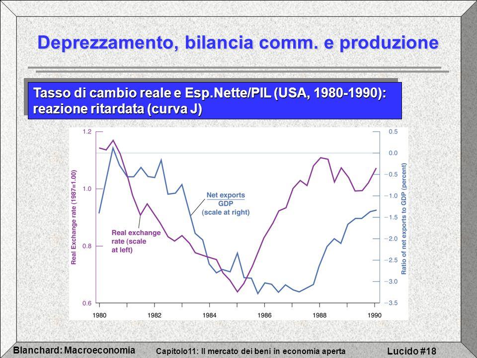 Capitolo11: Il mercato dei beni in economia aperta Blanchard: Macroeconomia Lucido #18 Deprezzamento, bilancia comm.