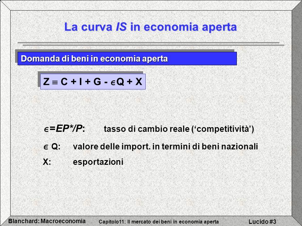 Capitolo11: Il mercato dei beni in economia aperta Blanchard: Macroeconomia Lucido #3 La curva IS in economia aperta Domanda di beni in economia aperta Z C + I + G - Q + X Q: valore delle import.