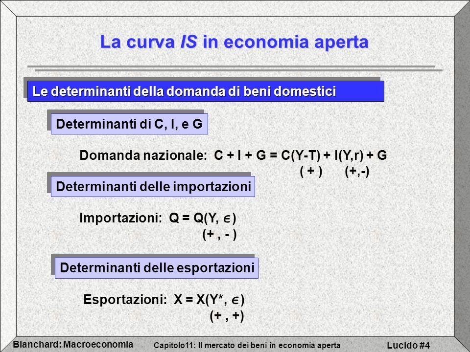 Capitolo11: Il mercato dei beni in economia aperta Blanchard: Macroeconomia Lucido #4 La curva IS in economia aperta Le determinanti della domanda di beni domestici Determinanti di C, I, e G Domanda nazionale: C + I + G = C(Y-T) + I(Y,r) + G ( + ) (+,-) Determinanti delle importazioni Importazioni: Q = Q(Y, ) (+, - ) Determinanti delle esportazioni Esportazioni: X = X(Y*, ) (+, +)