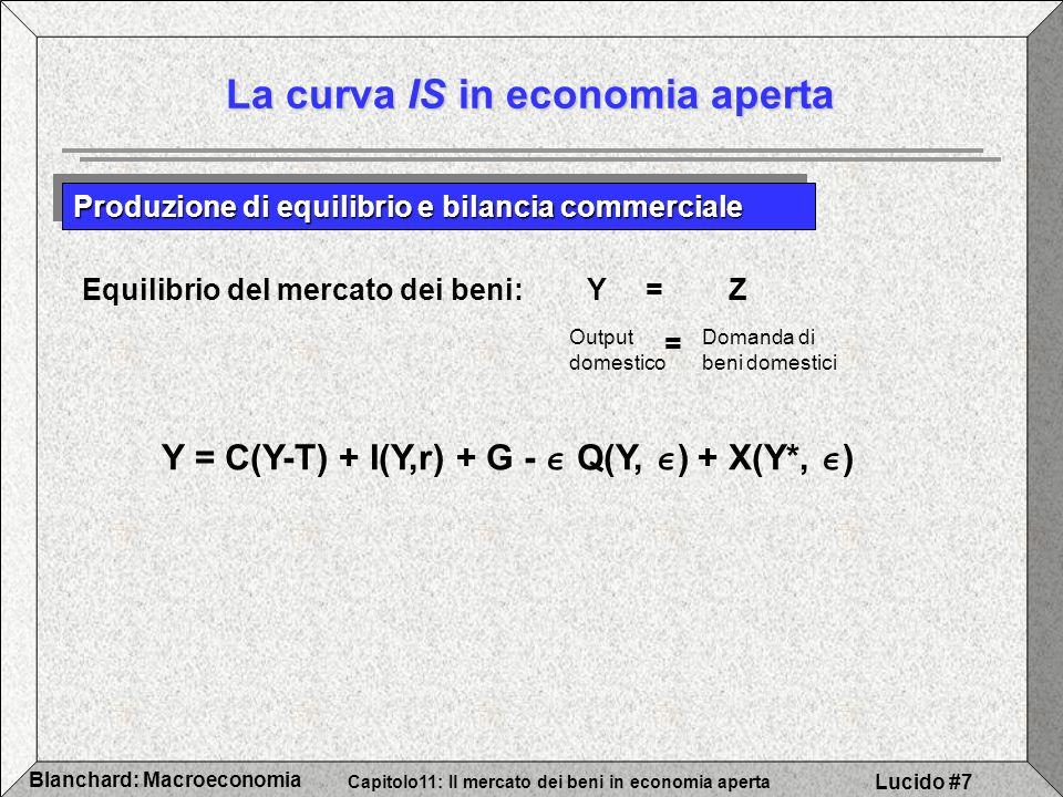 Capitolo11: Il mercato dei beni in economia aperta Blanchard: Macroeconomia Lucido #7 La curva IS in economia aperta Produzione di equilibrio e bilancia commerciale Equilibrio del mercato dei beni: Y = Z Output domestico Domanda di beni domestici = Y = C(Y-T) + I(Y,r) + G - Q(Y, ) + X(Y*, )