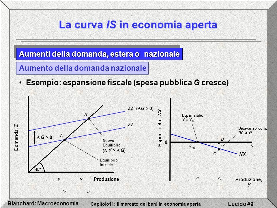Capitolo11: Il mercato dei beni in economia aperta Blanchard: Macroeconomia Lucido #10 La curva IS in economia aperta Impatto di aumento della domanda nazionale in economia aperta creazione di disavanzo commerciale moltiplicatore più piccolo..