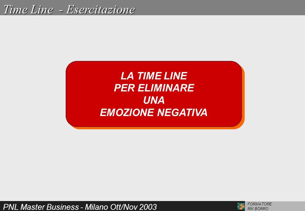 PNL Master Business - Milano Ott/Nov 2003 FORMATORE RM BORRO Time Line - Esercitazione LA TIME LINE PER ELIMINARE UNA EMOZIONE NEGATIVA LA TIME LINE P