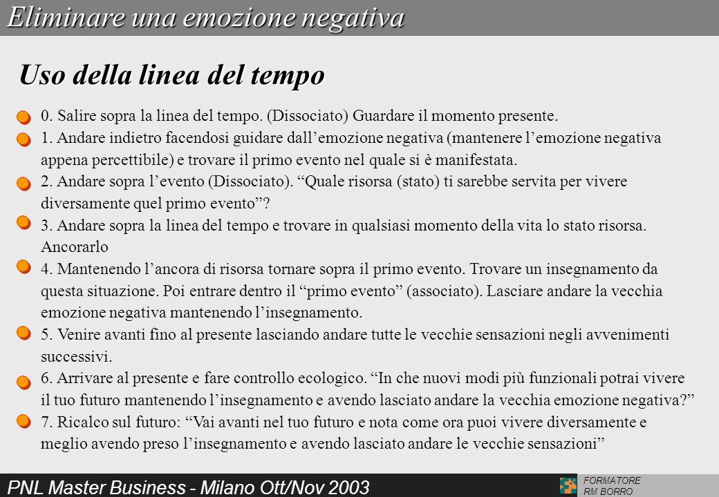 PNL Master Business - Milano Ott/Nov 2003 FORMATORE RM BORRO 0. Salire sopra la linea del tempo. (Dissociato) Guardare il momento presente. 1. Andare