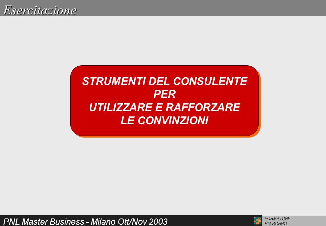 PNL Master Business - Milano Ott/Nov 2003 FORMATORE RM BORRO STRUMENTI DEL CONSULENTE PER UTILIZZARE E RAFFORZARE LE CONVINZIONI STRUMENTI DEL CONSULE