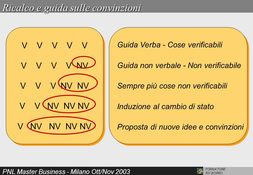 PNL Master Business - Milano Ott/Nov 2003 FORMATORE RM BORRO V V V V V V V V V NV V V V NV NV V V NV NV NV V NV NV NV NV V V V V V V V V V NV V V V NV