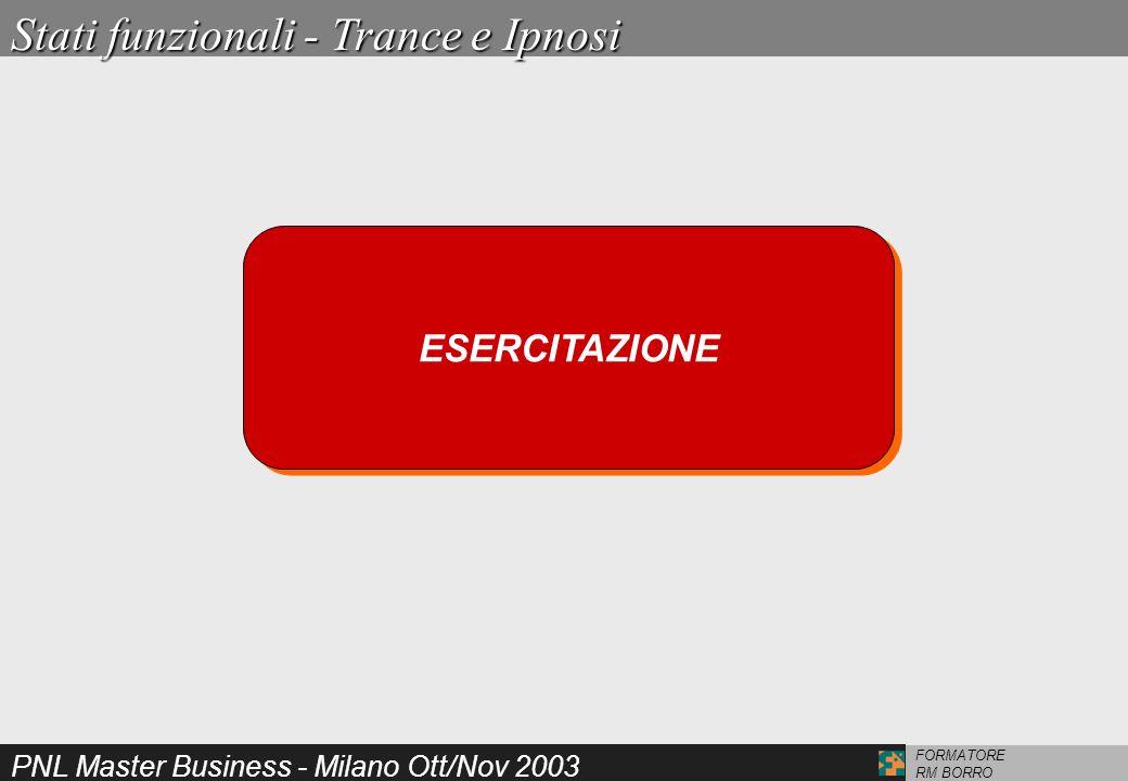 PNL Master Business - Milano Ott/Nov 2003 FORMATORE RM BORRO ESERCITAZIONE Stati funzionali - Trance e Ipnosi