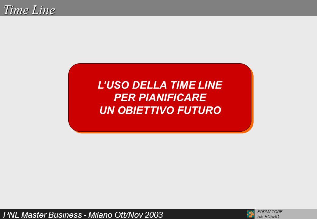 PNL Master Business - Milano Ott/Nov 2003 FORMATORE RM BORRO LUSO DELLA TIME LINE PER PIANIFICARE UN OBIETTIVO FUTURO LUSO DELLA TIME LINE PER PIANIFI