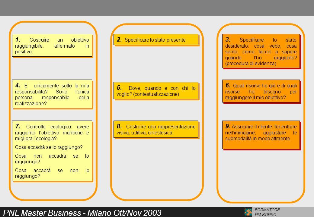 PNL Master Business - Milano Ott/Nov 2003 FORMATORE RM BORRO 1. Costruire un obiettivo raggiungibile: affermato in positivo. 2. Specificare lo stato p