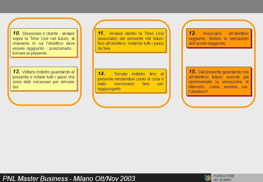 PNL Master Business - Milano Ott/Nov 2003 FORMATORE RM BORRO 10. Dissociare il cliente - andare sopra la Time Line nel futuro, al momento in cui lobie