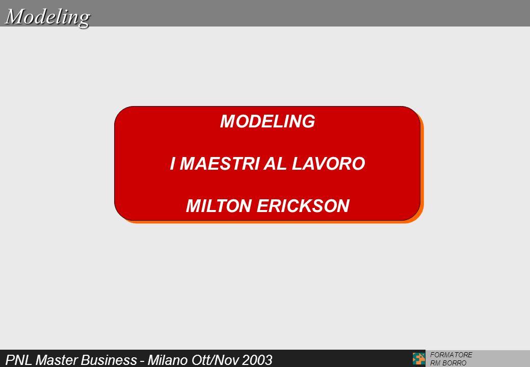 PNL Master Business - Milano Ott/Nov 2003 FORMATORE RM BORRO MODELING I MAESTRI AL LAVORO MILTON ERICKSON MODELING I MAESTRI AL LAVORO MILTON ERICKSON