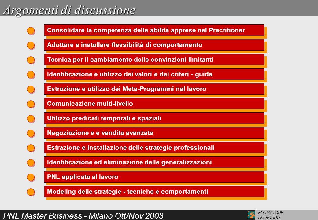 PNL Master Business - Milano Ott/Nov 2003 FORMATORE RM BORRO Argomenti di discussione Consolidare la competenza delle abilità apprese nel Practitioner