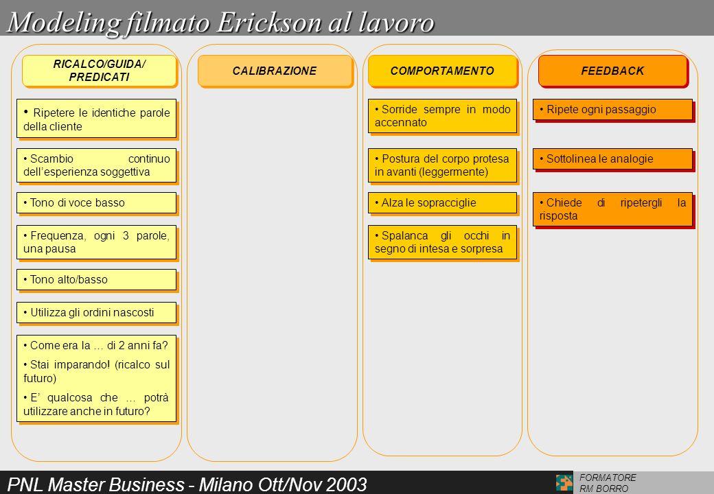 PNL Master Business - Milano Ott/Nov 2003 FORMATORE RM BORRO COMPORTAMENTO CALIBRAZIONE FEEDBACK RICALCO/GUIDA/ PREDICATI RICALCO/GUIDA/ PREDICATI Mod