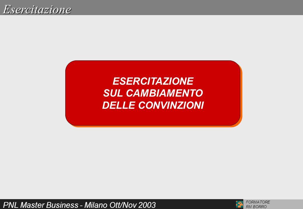 PNL Master Business - Milano Ott/Nov 2003 FORMATORE RM BORRO ESERCITAZIONE SUL CAMBIAMENTO DELLE CONVINZIONI ESERCITAZIONE SUL CAMBIAMENTO DELLE CONVI