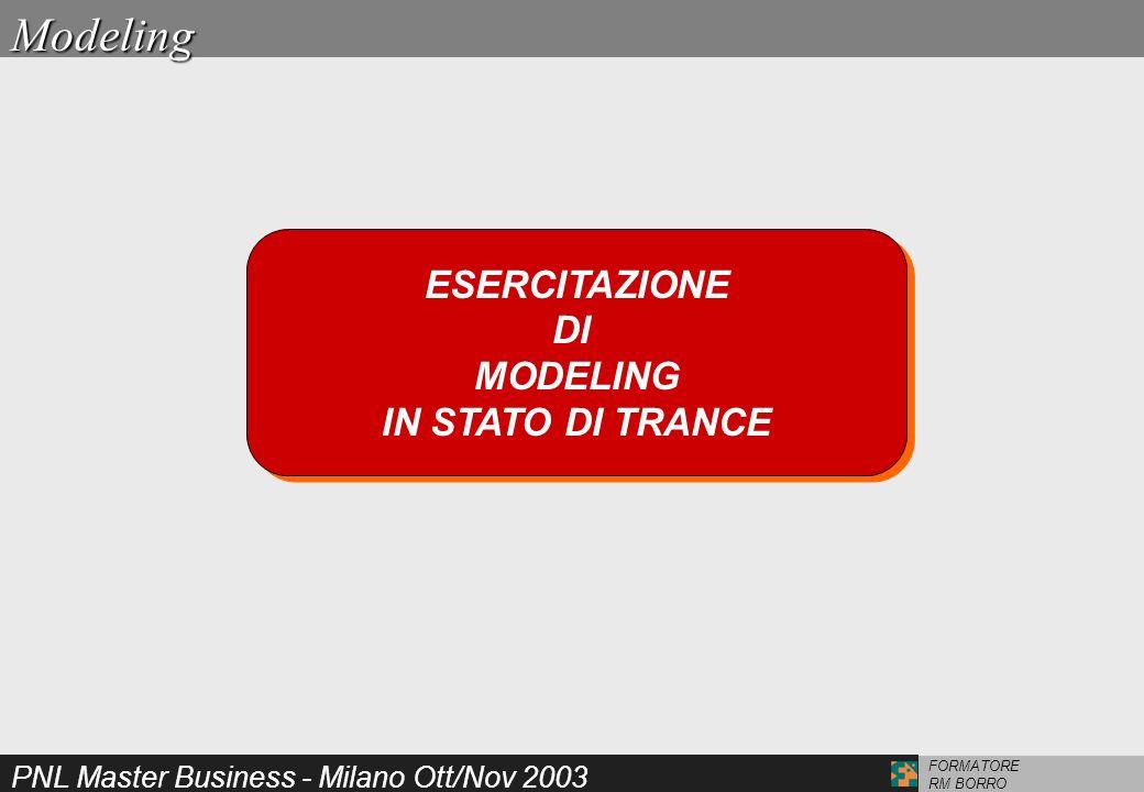 PNL Master Business - Milano Ott/Nov 2003 FORMATORE RM BORRO ESERCITAZIONE DI MODELING IN STATO DI TRANCE ESERCITAZIONE DI MODELING IN STATO DI TRANCE