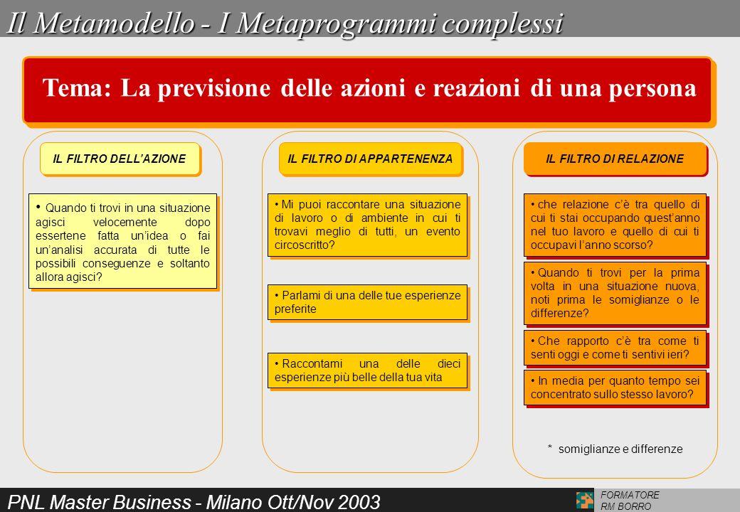 PNL Master Business - Milano Ott/Nov 2003 FORMATORE RM BORRO IL FILTRO DELLOBIETTIVO IL FILTRO DEL TEMPO REAZIONE ALLO STRESS EMOTIVO REAZIONE ALLO STRESS EMOTIVO Il Metamodello - I Metaprogrammi complessi Tema: La previsione delle azioni e reazioni di una persona Raccontami una situazione lavorativa che ti ha messo in difficoltà Vorrei che richiamassi alla mente un ricordo del passato Come stai svolgendo il tuo lavoro.