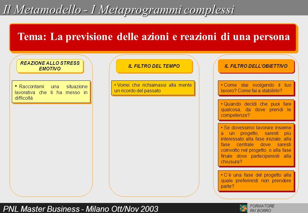PNL Master Business - Milano Ott/Nov 2003 FORMATORE RM BORRO IL FILTRO DELLOBIETTIVO IL FILTRO DEL TEMPO REAZIONE ALLO STRESS EMOTIVO REAZIONE ALLO ST
