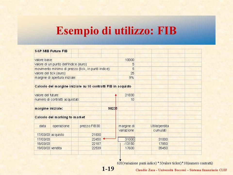 Claudio Zara – Università Bocconi – Sistema finanziario CLEF 1-19 Esempio di utilizzo: FIB