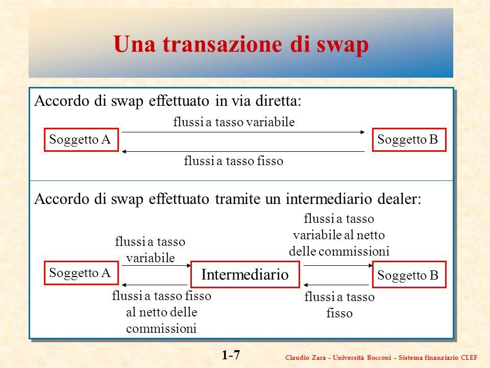 Claudio Zara – Università Bocconi – Sistema finanziario CLEF 1-7 Accordo di swap effettuato in via diretta: Accordo di swap effettuato tramite un intermediario dealer: Accordo di swap effettuato in via diretta: Accordo di swap effettuato tramite un intermediario dealer: Una transazione di swap Soggetto ASoggetto B flussi a tasso variabile flussi a tasso fisso Soggetto A Soggetto B flussi a tasso variabile flussi a tasso fisso Intermediario flussi a tasso variabile al netto delle commissioni flussi a tasso fisso al netto delle commissioni
