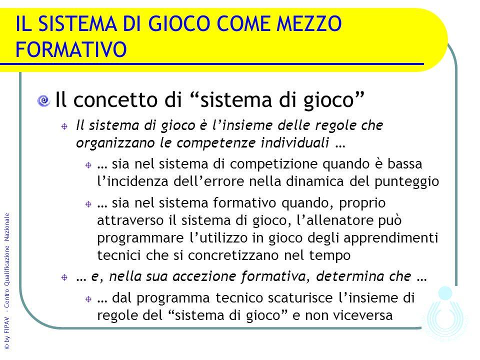 © by FIPAV - Centro Qualificazione Nazionale IL SISTEMA DI GIOCO COME MEZZO FORMATIVO Il concetto di sistema di gioco Il sistema di gioco è linsieme d