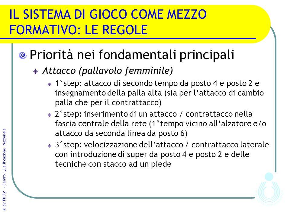 © by FIPAV - Centro Qualificazione Nazionale IL SISTEMA DI GIOCO COME MEZZO FORMATIVO: LE REGOLE Priorità nei fondamentali principali Attacco (pallavo