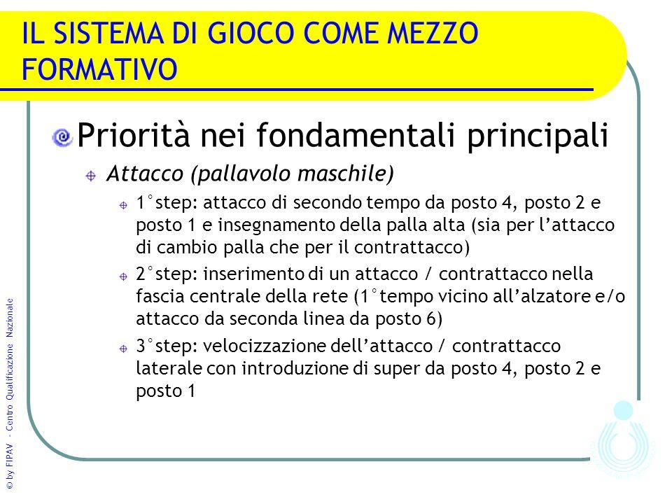 © by FIPAV - Centro Qualificazione Nazionale IL SISTEMA DI GIOCO COME MEZZO FORMATIVO Priorità nei fondamentali principali Attacco (pallavolo maschile
