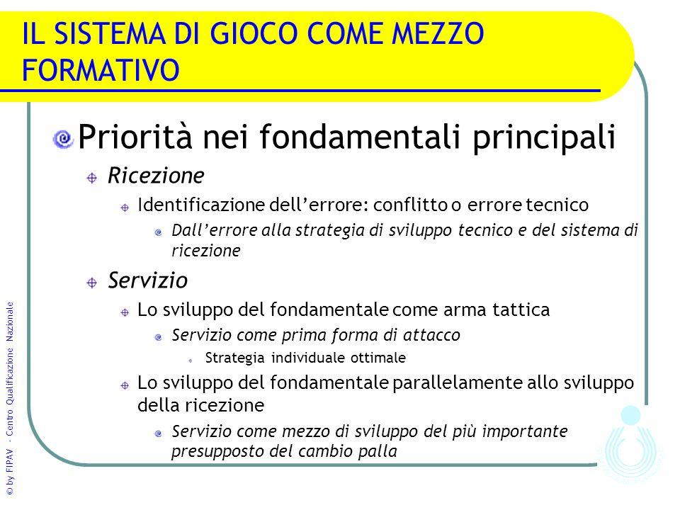 © by FIPAV - Centro Qualificazione Nazionale IL SISTEMA DI GIOCO COME MEZZO FORMATIVO Priorità nei fondamentali principali Ricezione Identificazione d