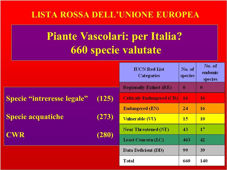 LISTA ROSSA DELLUNIONE EUROPEA Specie intreresse legale(125) Specie acquatiche (273) CWR (280) Piante Vascolari: per Italia.