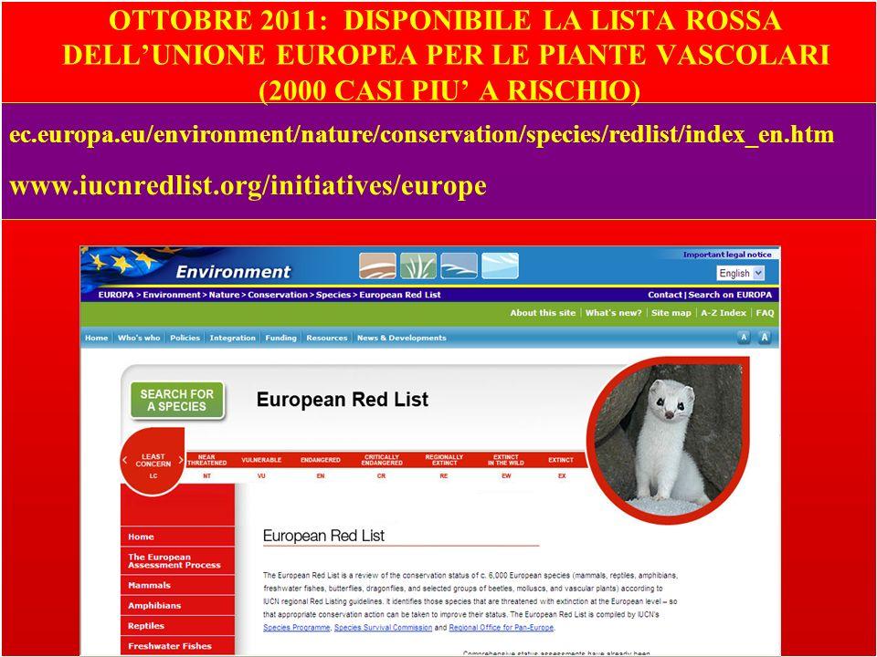 ec.europa.eu/environment/nature/conservation/species/redlist/index_en.htm www.iucnredlist.org/initiatives/europe OTTOBRE 2011: DISPONIBILE LA LISTA ROSSA DELLUNIONE EUROPEA PER LE PIANTE VASCOLARI (2000 CASI PIU A RISCHIO)