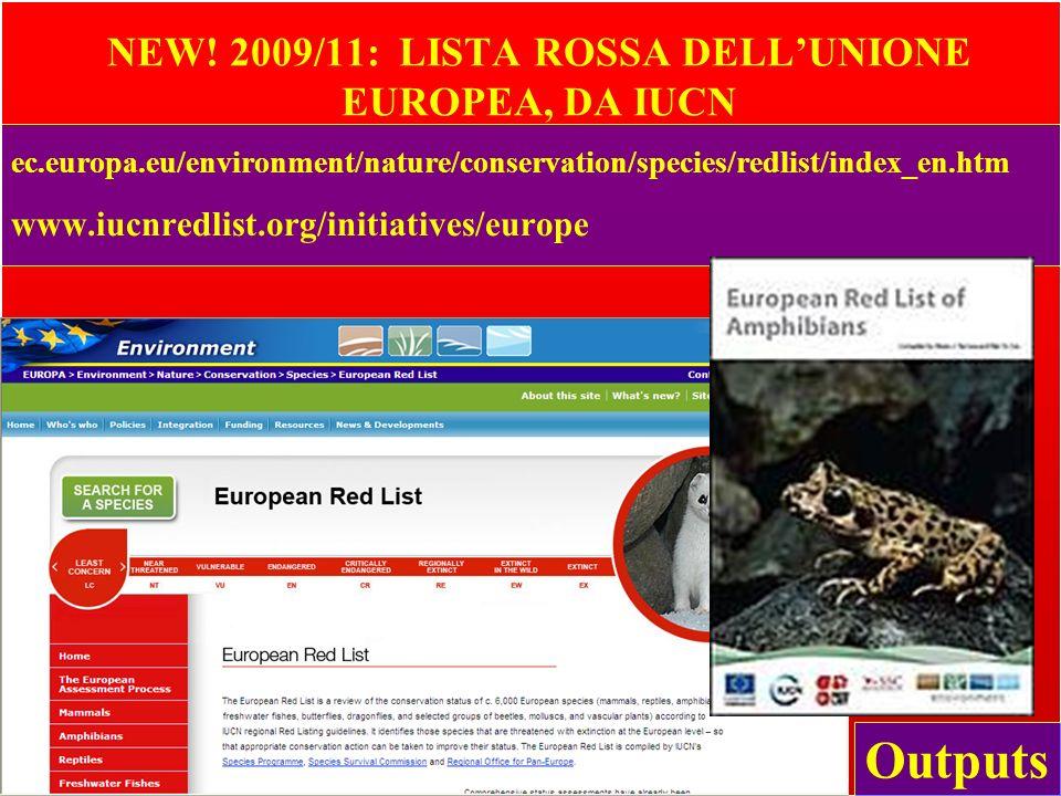 ec.europa.eu/environment/nature/conservation/species/redlist/index_en.htm www.iucnredlist.org/initiatives/europe NEW.