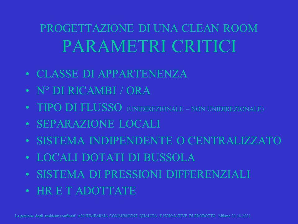 La gestione degli ambienti confinati ASCHIMFARMA COMMISSIONE QUALITA E NORMATIVE DI PRODOTTO Milano 25.10.2001 12 PROGETTAZIONE DI UNA CLEAN ROOM PARAMETRI CRITICI CLASSE DI APPARTENENZA N° DI RICAMBI / ORA TIPO DI FLUSSO (UNIDIREZIONALE – NON UNIDIREZIONALE) SEPARAZIONE LOCALI SISTEMA INDIPENDENTE O CENTRALIZZATO LOCALI DOTATI DI BUSSOLA SISTEMA DI PRESSIONI DIFFERENZIALI HR E T ADOTTATE