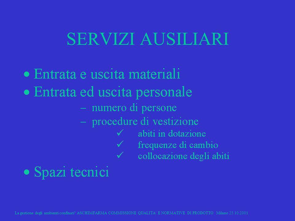 La gestione degli ambienti confinati ASCHIMFARMA COMMISSIONE QUALITA E NORMATIVE DI PRODOTTO Milano 25.10.2001 20 SERVIZI AUSILIARI
