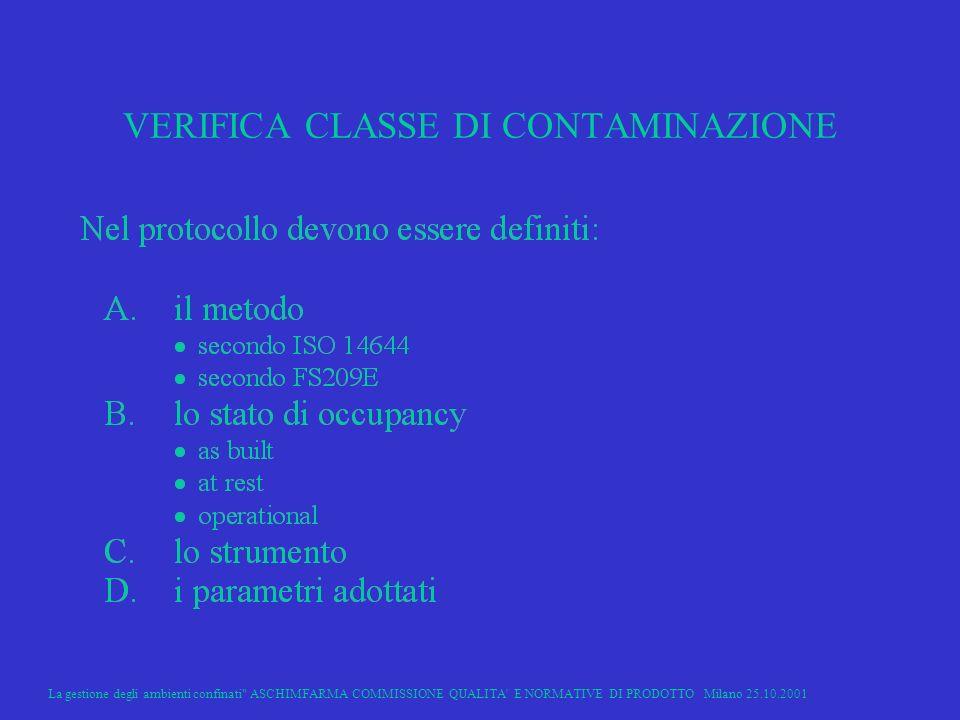La gestione degli ambienti confinati ASCHIMFARMA COMMISSIONE QUALITA E NORMATIVE DI PRODOTTO Milano 25.10.2001 26 VERIFICA CLASSE DI CONTAMINAZIONE