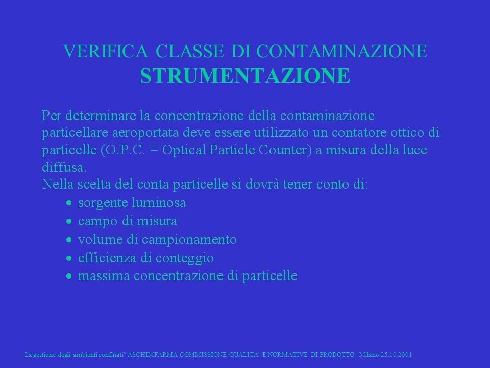 La gestione degli ambienti confinati ASCHIMFARMA COMMISSIONE QUALITA E NORMATIVE DI PRODOTTO Milano 25.10.2001 27 VERIFICA CLASSE DI CONTAMINAZIONE STRUMENTAZIONE