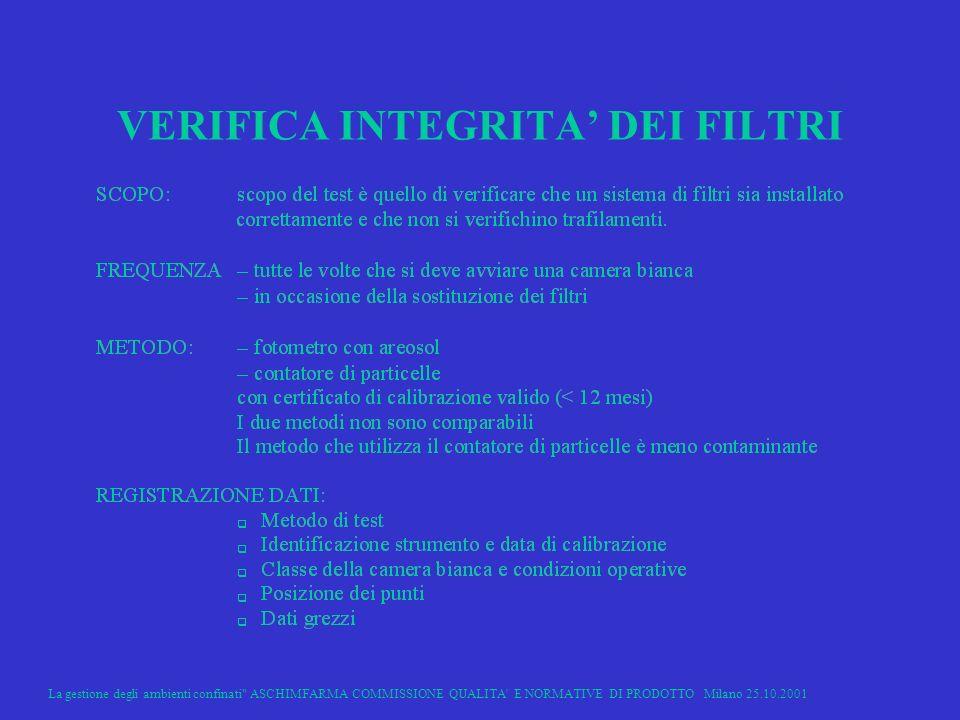 La gestione degli ambienti confinati ASCHIMFARMA COMMISSIONE QUALITA E NORMATIVE DI PRODOTTO Milano 25.10.2001 30 VERIFICA INTEGRITA DEI FILTRI
