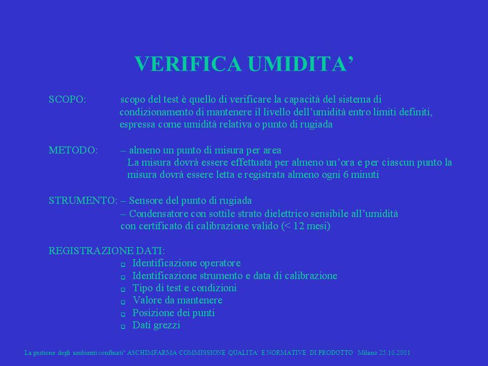 La gestione degli ambienti confinati ASCHIMFARMA COMMISSIONE QUALITA E NORMATIVE DI PRODOTTO Milano 25.10.2001 33 VERIFICA UMIDITA