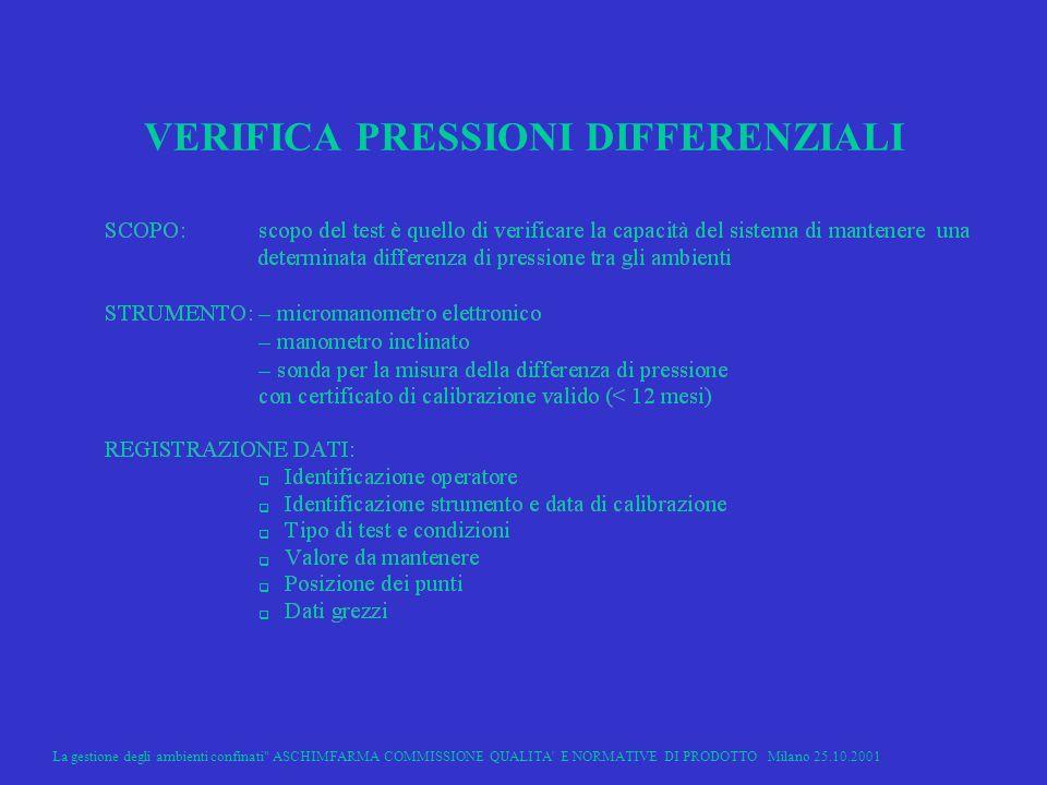 La gestione degli ambienti confinati ASCHIMFARMA COMMISSIONE QUALITA E NORMATIVE DI PRODOTTO Milano 25.10.2001 34 VERIFICA PRESSIONI DIFFERENZIALI
