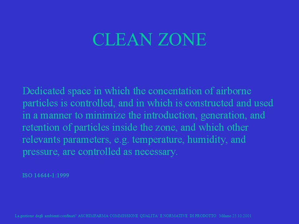 La gestione degli ambienti confinati ASCHIMFARMA COMMISSIONE QUALITA E NORMATIVE DI PRODOTTO Milano 25.10.2001 6 CLEAN ZONE