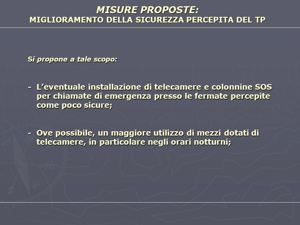 MISURE PROPOSTE: MIGLIORAMENTO DELLA SICUREZZA PERCEPITA DEL TP Si propone a tale scopo: - Leventuale installazione di telecamere e colonnine SOS per