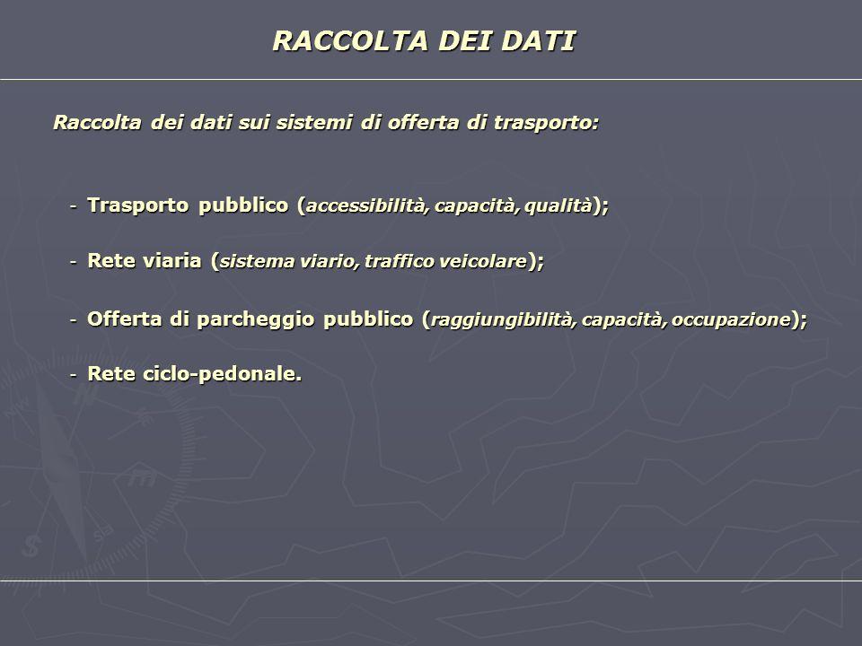 RACCOLTA DEI DATI Raccolta dei dati sui sistemi di offerta di trasporto: - Trasporto pubblico ( accessibilità, capacità, qualità ); - Rete viaria ( si