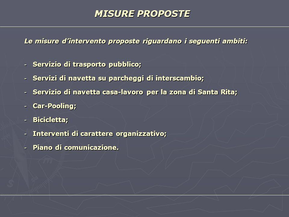 MISURE PROPOSTE Le misure dintervento proposte riguardano i seguenti ambiti: - Servizio di trasporto pubblico; - Servizi di navetta su parcheggi di in