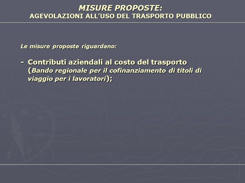 MISURE PROPOSTE: AGEVOLAZIONI ALLUSO DEL TRASPORTO PUBBLICO Le misure proposte riguardano: - Contributi aziendali al costo del trasporto ( Bando regio