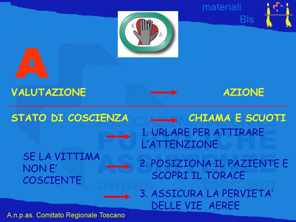 VALUTAZIONE AZIONE STATO DI COSCIENZA CHIAMA E SCUOTI SE LA VITTIMA NON E COSCIENTE 1.