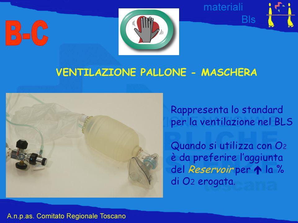 VENTILAZIONE PALLONE - MASCHERA Rappresenta lo standard per la ventilazione nel BLS Quando si utilizza con O 2 è da preferire laggiunta del Reservoir per la % di O 2 erogata.