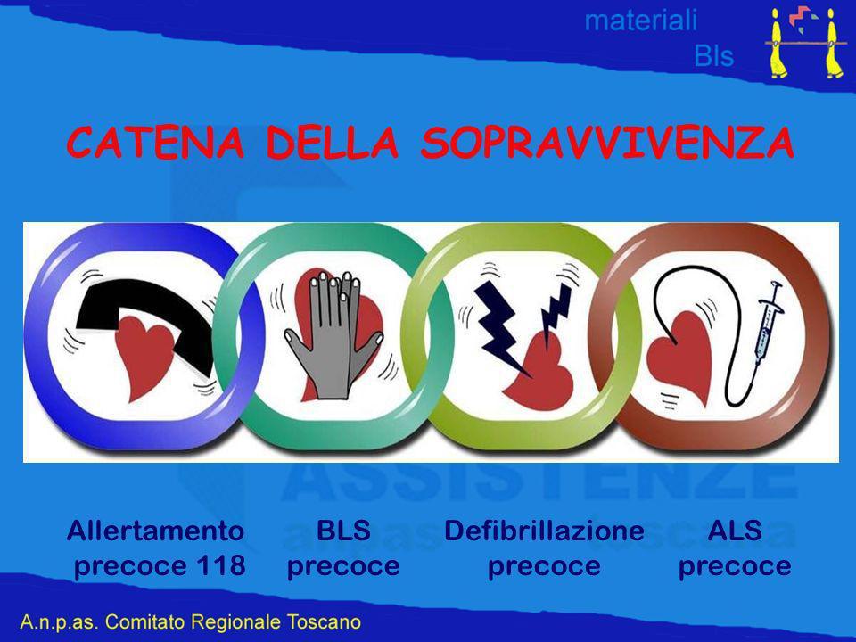TECNICA DI COMPRESSIONE 1.COMPRIMERE LO STERNO VERSO LA COLONNA di 1/3 DELLO SPESSORE DEL TORACE (4 - 5 cm.