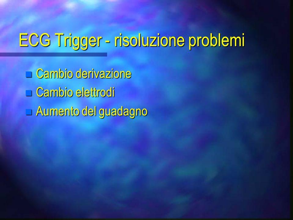 ECG Trigger Reiezione dello stimolatore 40 msec. Blanking period R-wave Trigger