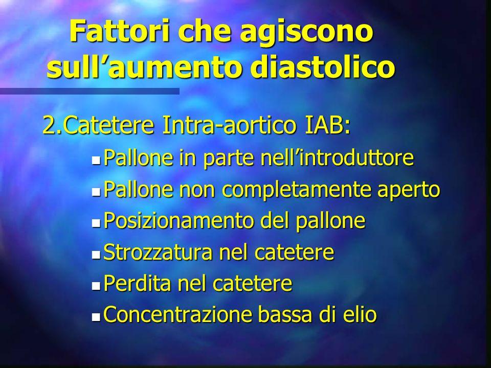 Fattori che agiscono sull Aumento diastolico 1.Condizioni emodinamiche del paziente: n Frequenza cardiaca n Stroke Volume n Pressione arteriosa media