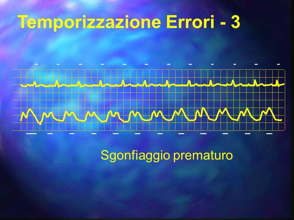 Temporizzazione Errori - 2 Gonfiaggio tardivo