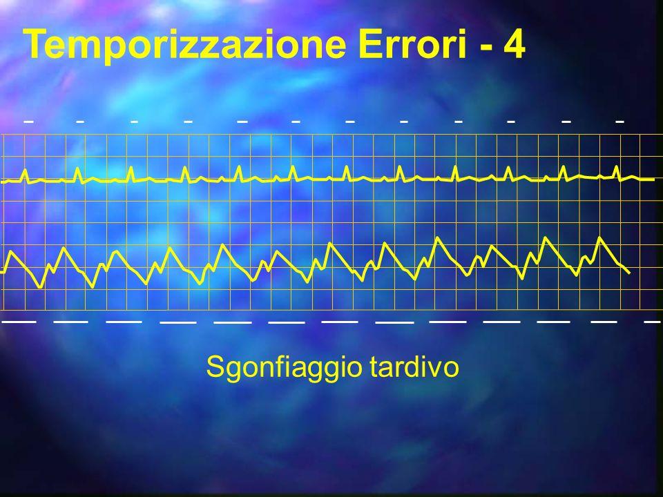 Temporizzazione Errori - 3 Sgonfiaggio prematuro