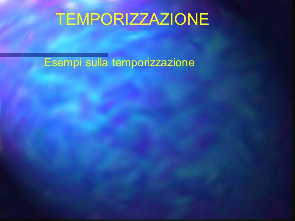 Temporizzazione Errori - 4 Sgonfiaggio tardivo