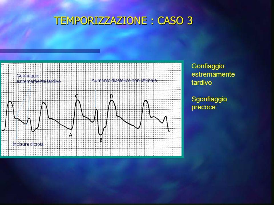 Gonfiaggio: OK SGONFIAGGIO: TARDIVO b>a TEMPORIZZAZIONE: CASO 2